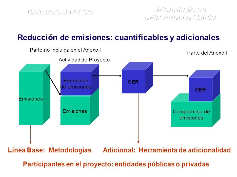 Emisiones Compromiso de emisiones Reducción de emisiones CER Parte no incluida en el Anexo I Actividad de Proyecto CER Línea Base: Metodologías Parte del Anexo I Adicional: Herramienta de adicionalidad Reducción de emisiones: cuantificables y adicionales Participantes en el proyecto: entidades públicas o privadas