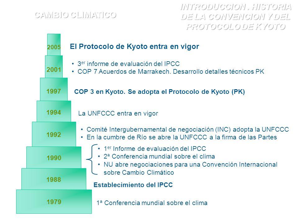 2005 2001 1997 1994 1992 1990 1988 1979 1ª Conferencia mundial sobre el clima 1 er Informe de evaluación del IPCC 2ª Conferencia mundial sobre el clima NU abre negociaciones para una Convención Internacional sobre Cambio Climático Establecimiento del IPCC Comité Intergubernamental de negociación (INC) adopta la UNFCCC En la cumbre de Río se abre la UNFCCC a la firma de las Partes La UNFCCC entra en vigor COP 3 en Kyoto.