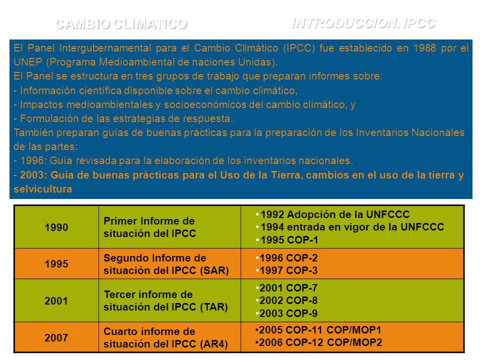 El Panel Intergubernamental para el Cambio Climático (IPCC) fue establecido en 1988 por el UNEP (Programa Medioambiental de naciones Unidas). El Panel
