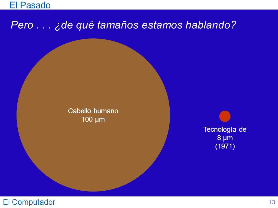 Cabello humano 100 µm Pero... ¿de qué tamaños estamos hablando? El Computador El Pasado Tecnología de 8 µm (1971) 13