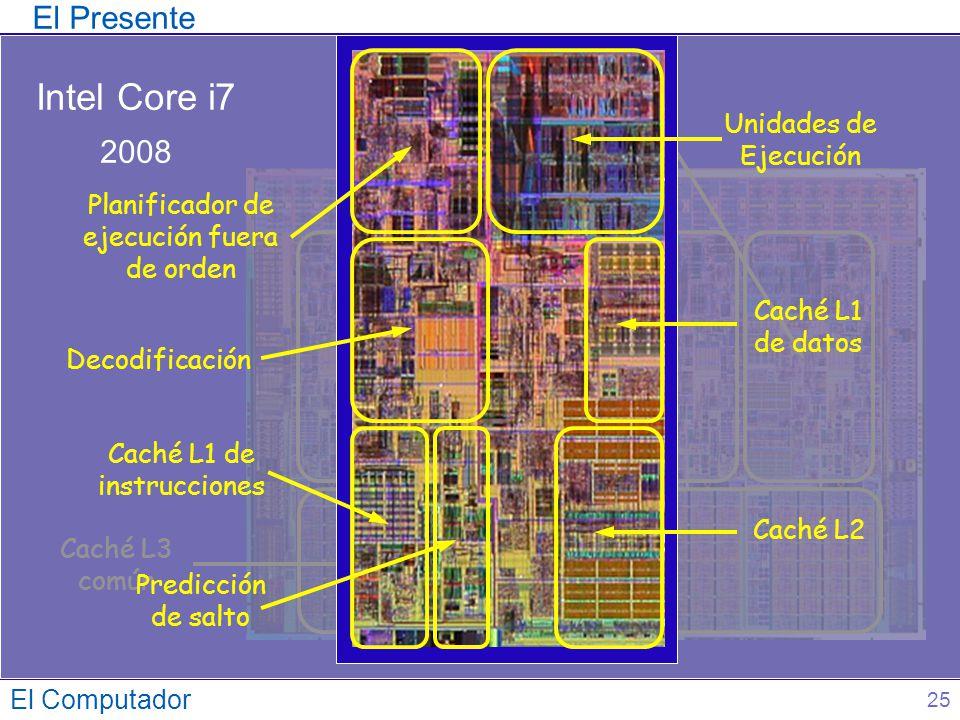 El Computador 25 Núcleos Caché L3 común Intel Core i7 2008 Unidades de Ejecución Caché L1 de datos Caché L2 Planificador de ejecución fuera de orden D