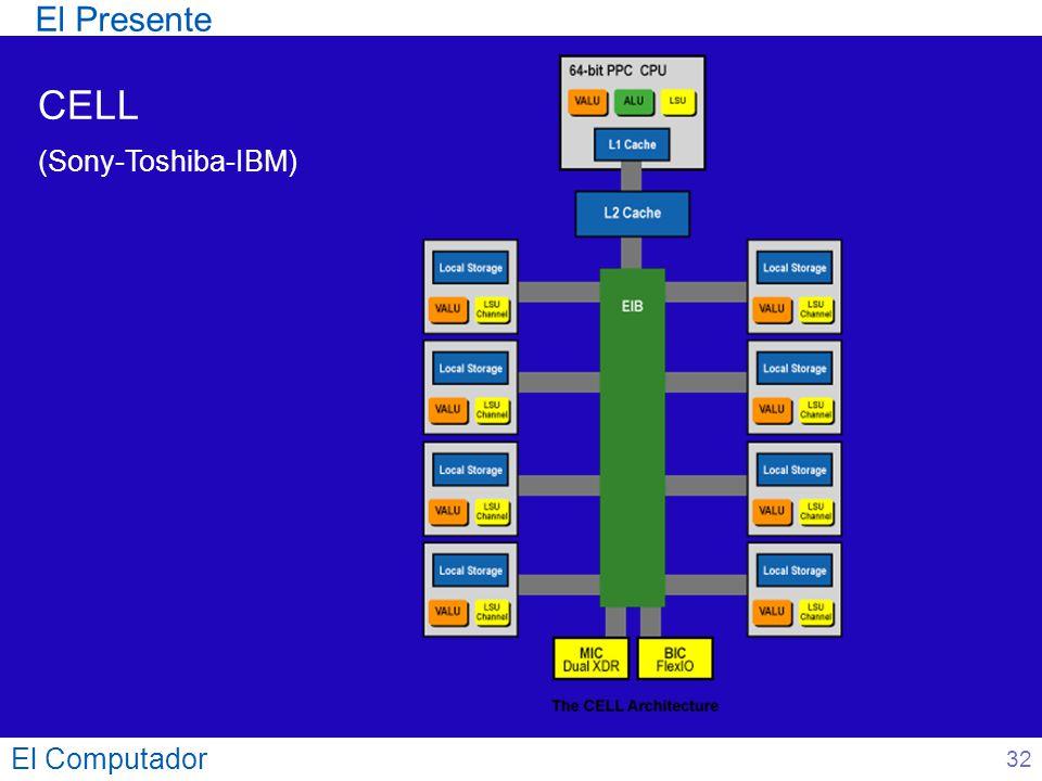 El Computador 32 CELL (Sony-Toshiba-IBM) El Presente