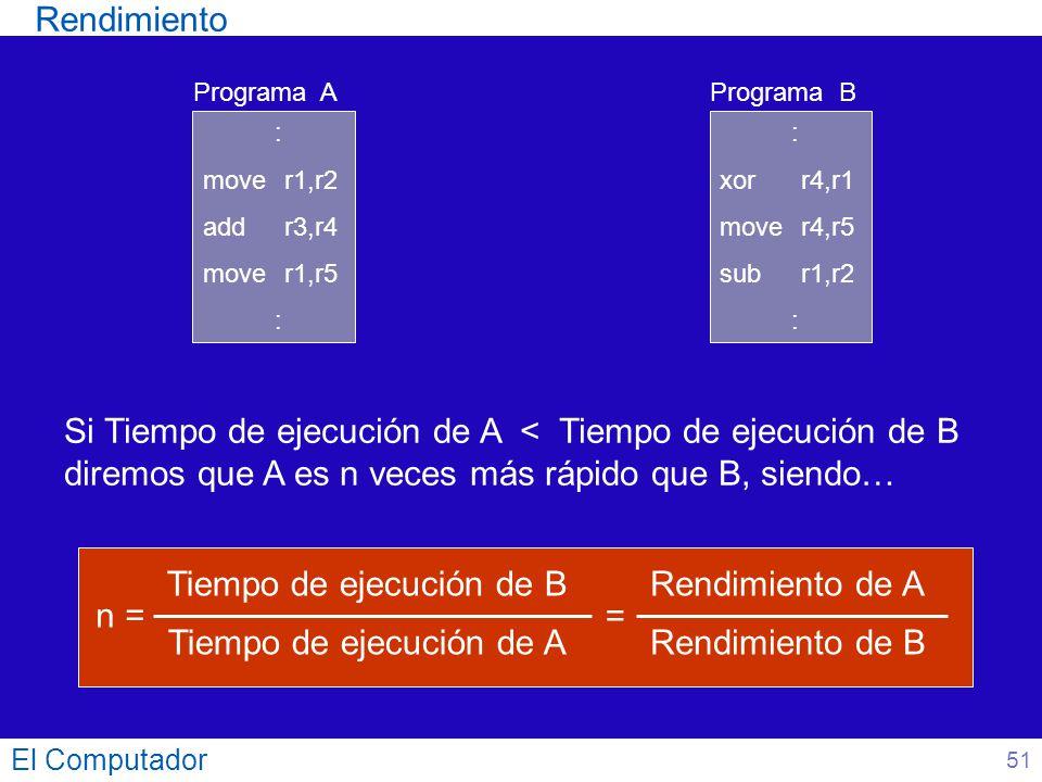 El Computador : mover1,r2 addr3,r4 mover1,r5 : Programa A : xorr4,r1 mover4,r5 subr1,r2 : Programa B n = Tiempo de ejecución de B Tiempo de ejecución