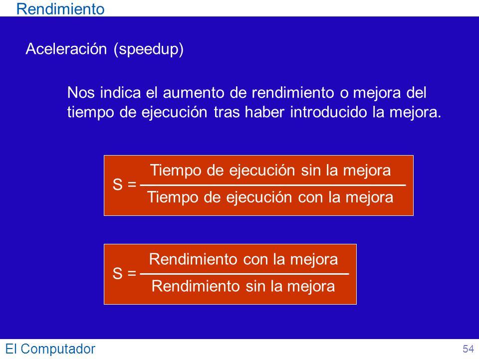 El Computador S = Rendimiento con la mejora Rendimiento sin la mejora S = Tiempo de ejecución sin la mejora Tiempo de ejecución con la mejora Nos indi