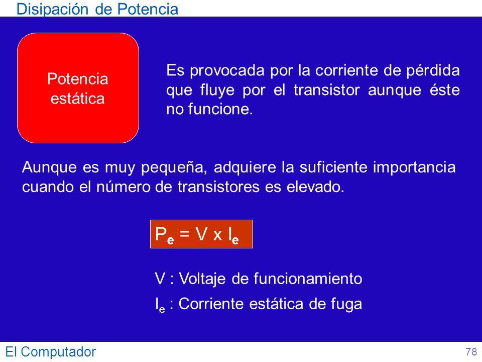 El Computador Es provocada por la corriente de pérdida que fluye por el transistor aunque éste no funcione. P e = V x I e V : Voltaje de funcionamient