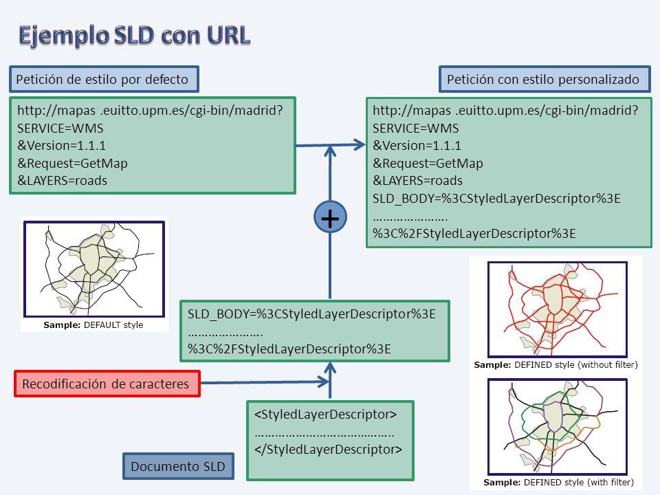 Petición de estilo por defecto http://mapas.euitto.upm.es/cgi-bin/madrid? SERVICE=WMS &Version=1.1.1 &Request=GetMap &LAYERS=roads Petición con estilo