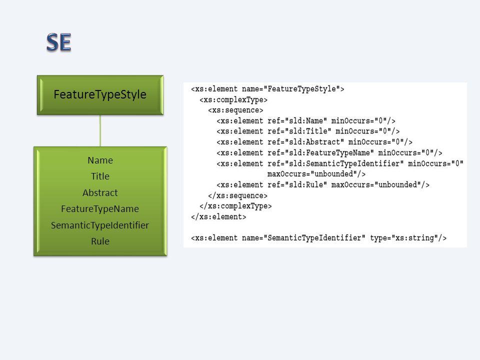 FeatureTypeStyle Name Title Abstract FeatureTypeName SemanticTypeIdentifier Rule