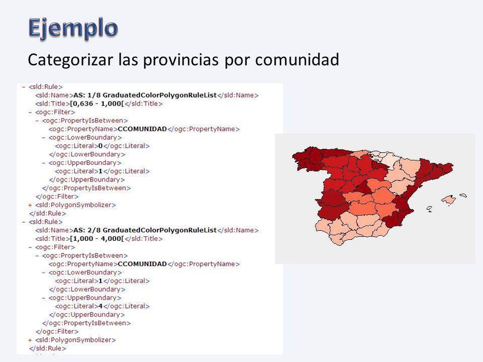 Categorizar las provincias por comunidad