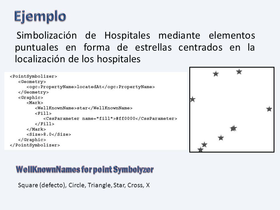 Square (defecto), Circle, Triangle, Star, Cross, X Simbolización de Hospitales mediante elementos puntuales en forma de estrellas centrados en la loca