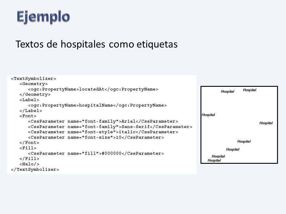 Textos de hospitales como etiquetas
