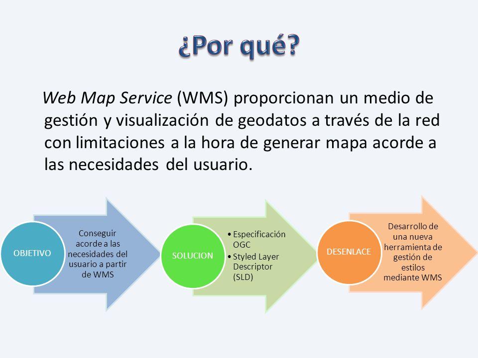 Conseguir acorde a las necesidades del usuario a partir de WMS OBJETIVO Especificación OGC Styled Layer Descriptor (SLD) SOLUCION Desarrollo de una nu