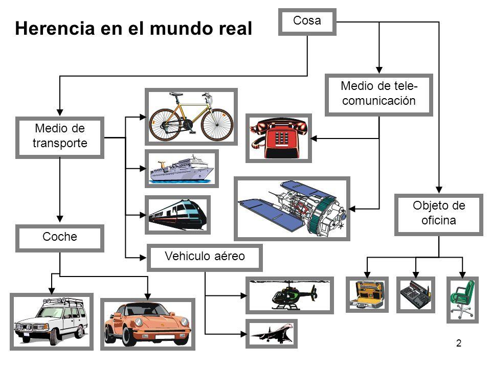 2 Herencia en el mundo real Medio de transporte Vehiculo aéreo Objeto de oficina Cosa Coche Medio de tele- comunicación