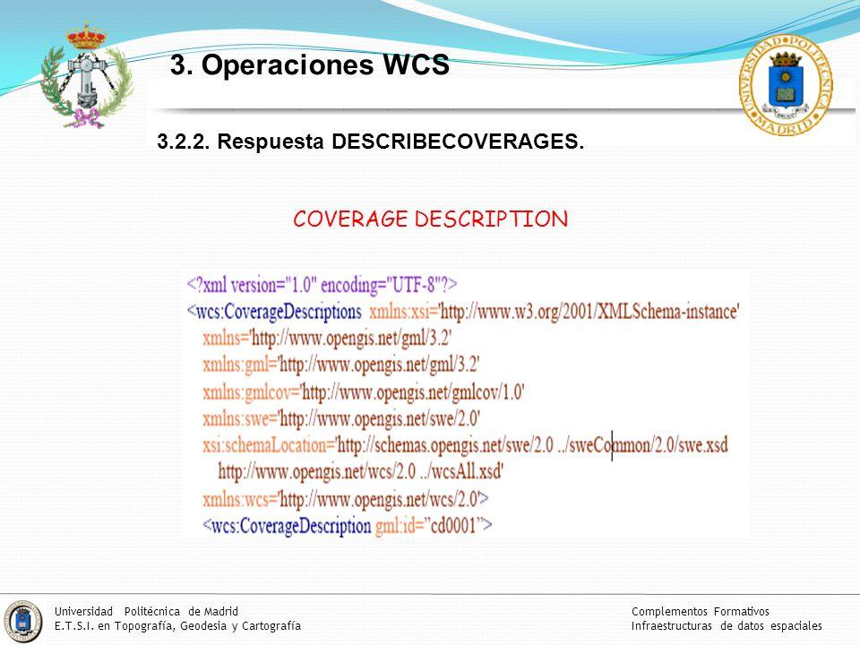 Complementos Formativos Infraestructuras de datos espaciales Universidad Politécnica de Madrid E.T.S.I.