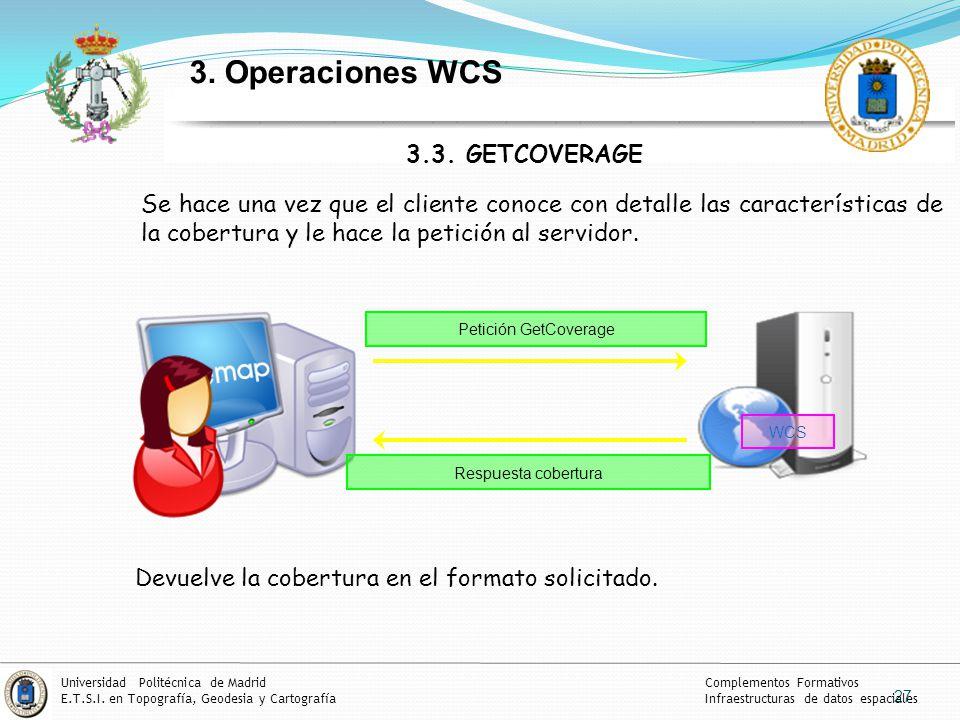 27 Complementos Formativos Infraestructuras de datos espaciales Universidad Politécnica de Madrid E.T.S.I.