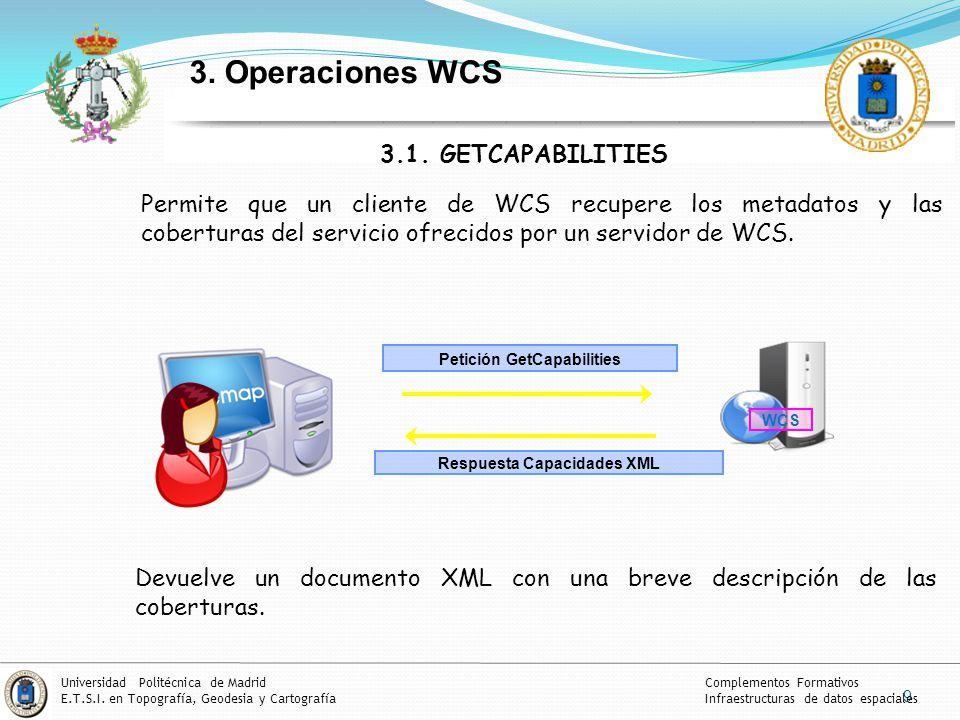 9 Complementos Formativos Infraestructuras de datos espaciales Universidad Politécnica de Madrid E.T.S.I.