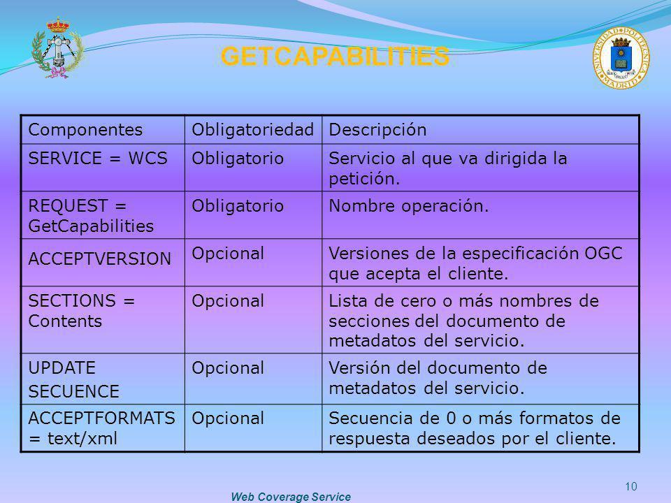 Web Coverage Service 10 GETCAPABILITIES ComponentesObligatoriedadDescripción SERVICE = WCSObligatorioServicio al que va dirigida la petición. REQUEST