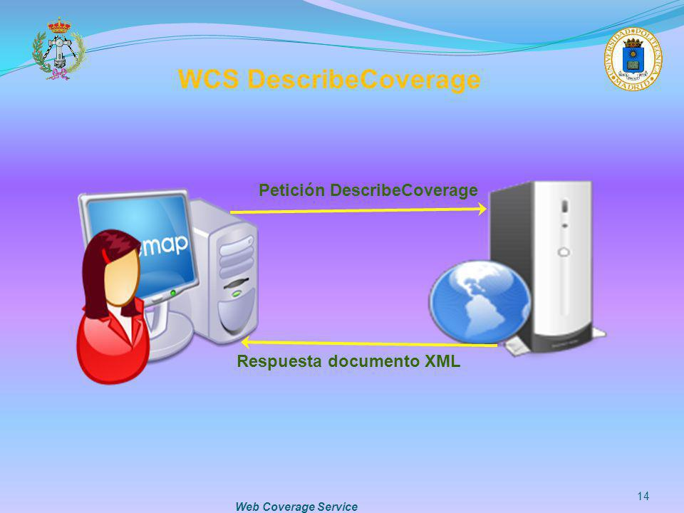 WCS DescribeCoverage Petición DescribeCoverage Respuesta documento XML Web Coverage Service 14