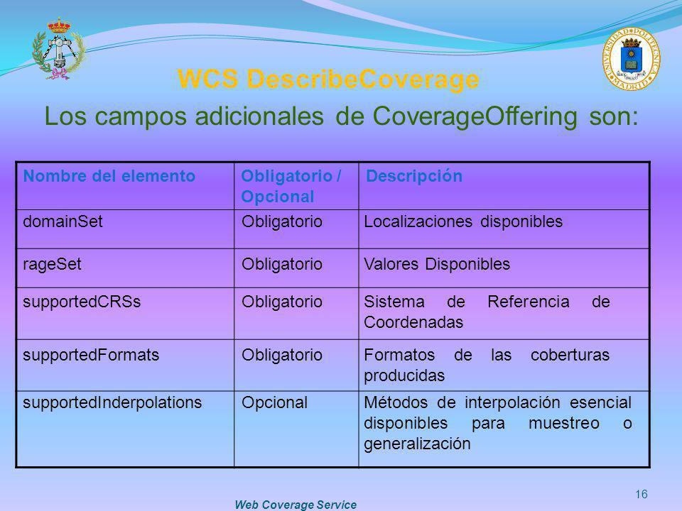 Web Coverage Service 16 Los campos adicionales de CoverageOffering son: Nombre del elementoObligatorio / Opcional Descripción domainSetObligatorioLoca