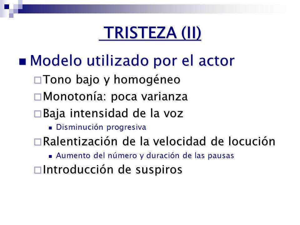 TRISTEZA (I) VALENCIA ACTIVIDAD PositivoNegativo Pasivo Activo ALEGRÍA SORPRESA ENFADO EN FRÍO NEUTRO TRISTEZA