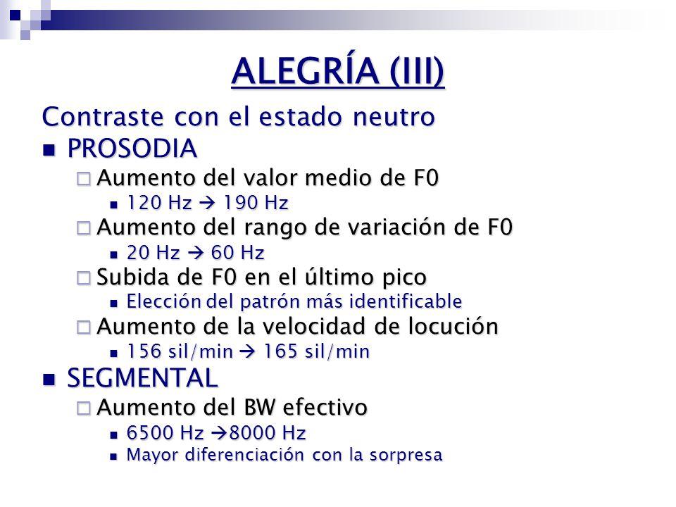 ALEGRÍA (II) ALEGRÍA (II) Modelo utilizado por el actor Modelo utilizado por el actor Gran variedad de patrones entonativos Gran variedad de patrones entonativos Aumento del valor del tono medio Aumento del valor del tono medio Aumento del rango de F0 Aumento del rango de F0 Aumento de la velocidad de locución Aumento de la velocidad de locución Disminución en la duración de las pausas Disminución en la duración de las pausas Voz sonriente Voz sonriente Más rica en altas frecuencias Más rica en altas frecuencias