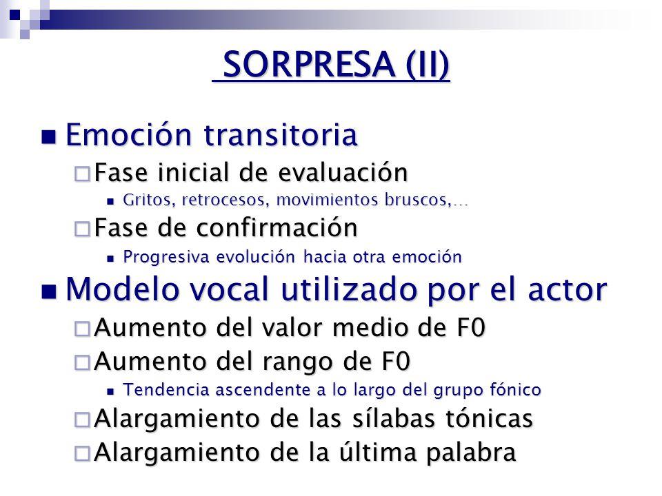 SORPRESA (I) VALENCIA ACTIVIDAD PositivoNegativo Pasivo Activo ALEGRÍA SORPRESA ENFADO EN FRÍO NEUTRO TRISTEZA