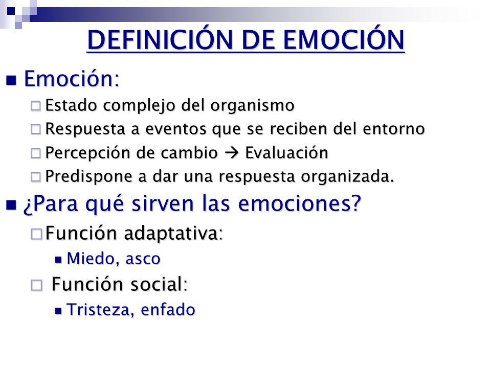 DEFINICIÓN DE EMOCIÓN Emoción: Emoción: Estado complejo del organismo Estado complejo del organismo Respuesta a eventos que se reciben del entorno Respuesta a eventos que se reciben del entorno Percepción de cambio Evaluación Percepción de cambio Evaluación Predispone a dar una respuesta organizada.