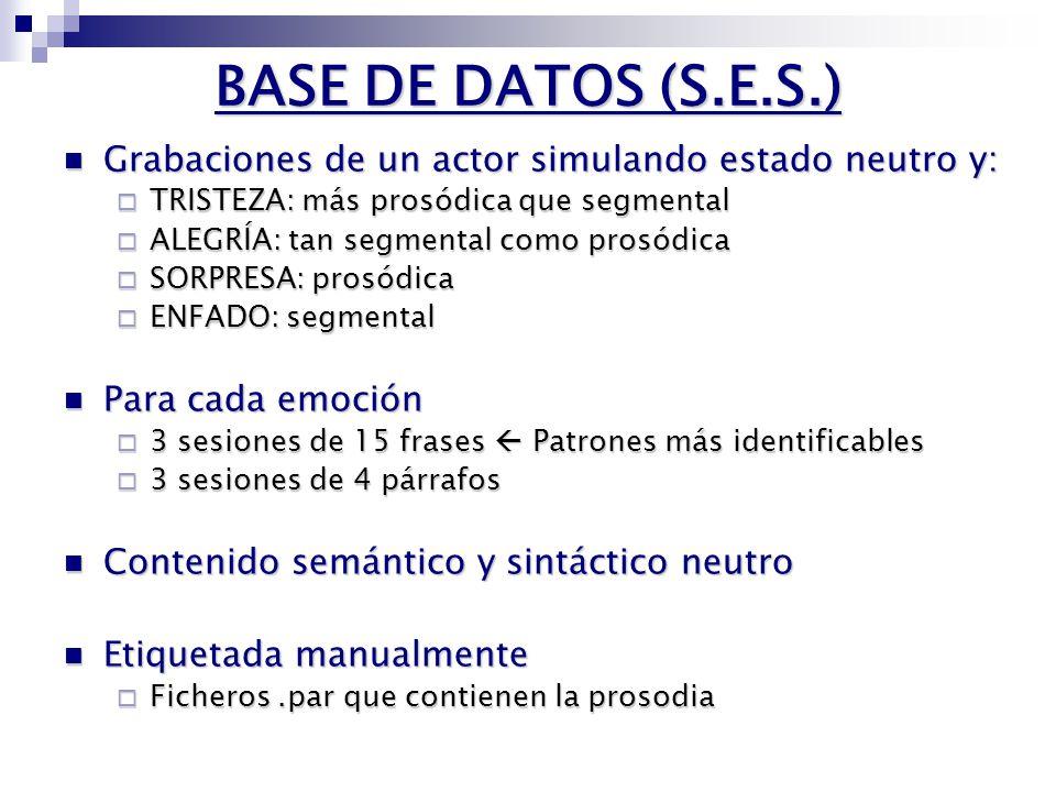 BASE DE DATOS (S.E.S.) Grabaciones de un actor simulando estado neutro y: Grabaciones de un actor simulando estado neutro y: TRISTEZA: más prosódica que segmental TRISTEZA: más prosódica que segmental ALEGRÍA: tan segmental como prosódica ALEGRÍA: tan segmental como prosódica SORPRESA: prosódica SORPRESA: prosódica ENFADO: segmental ENFADO: segmental Para cada emoción Para cada emoción 3 sesiones de 15 frases Patrones más identificables 3 sesiones de 15 frases Patrones más identificables 3 sesiones de 4 párrafos 3 sesiones de 4 párrafos Contenido semántico y sintáctico neutro Contenido semántico y sintáctico neutro Etiquetada manualmente Etiquetada manualmente Ficheros.par que contienen la prosodia Ficheros.par que contienen la prosodia
