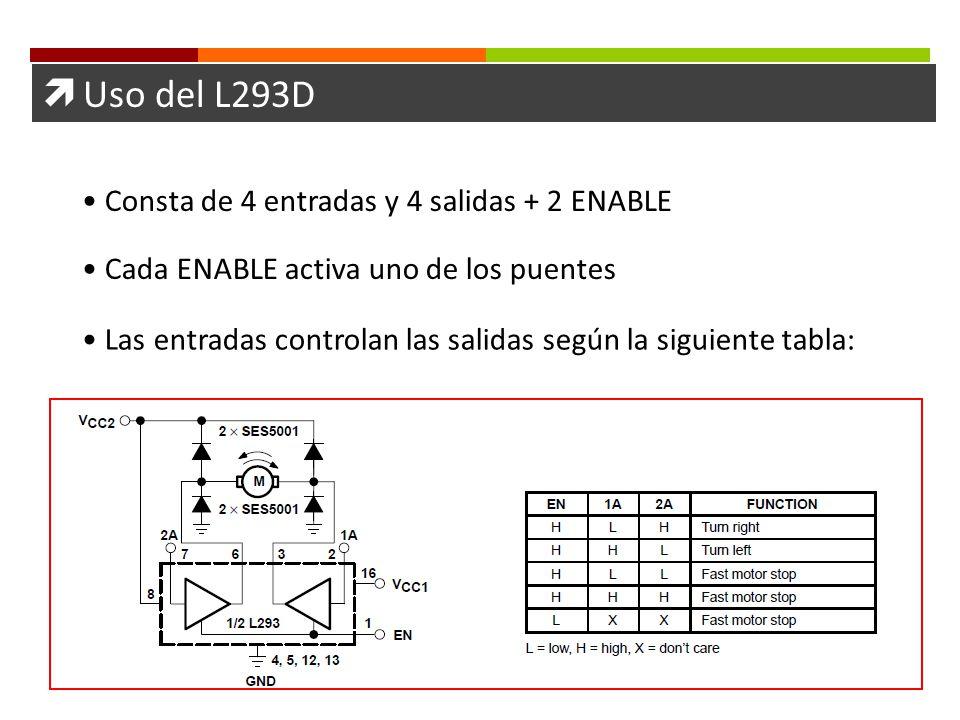 Uso del L293D Consta de 4 entradas y 4 salidas + 2 ENABLE Las entradas controlan las salidas según la siguiente tabla: Cada ENABLE activa uno de los p