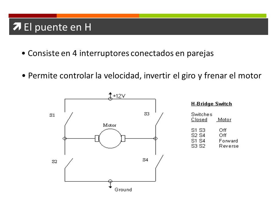 El puente en H Consiste en 4 interruptores conectados en parejas Permite controlar la velocidad, invertir el giro y frenar el motor