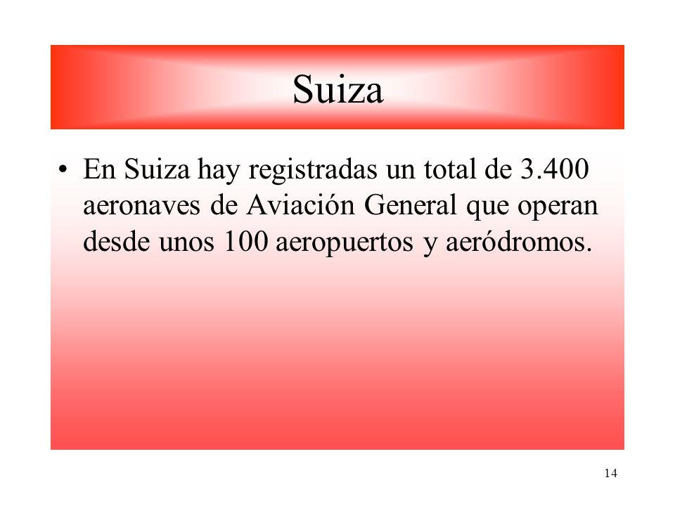 14 Suiza En Suiza hay registradas un total de 3.400 aeronaves de Aviación General que operan desde unos 100 aeropuertos y aeródromos.