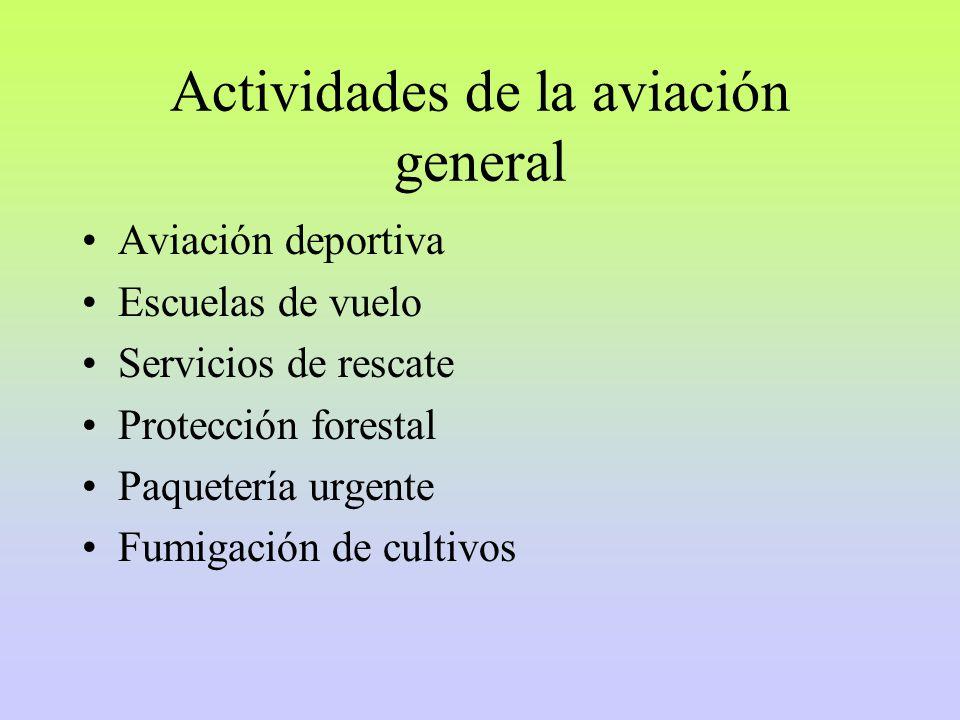 Actividades de la aviación general Aviación deportiva Escuelas de vuelo Servicios de rescate Protección forestal Paquetería urgente Fumigación de cultivos