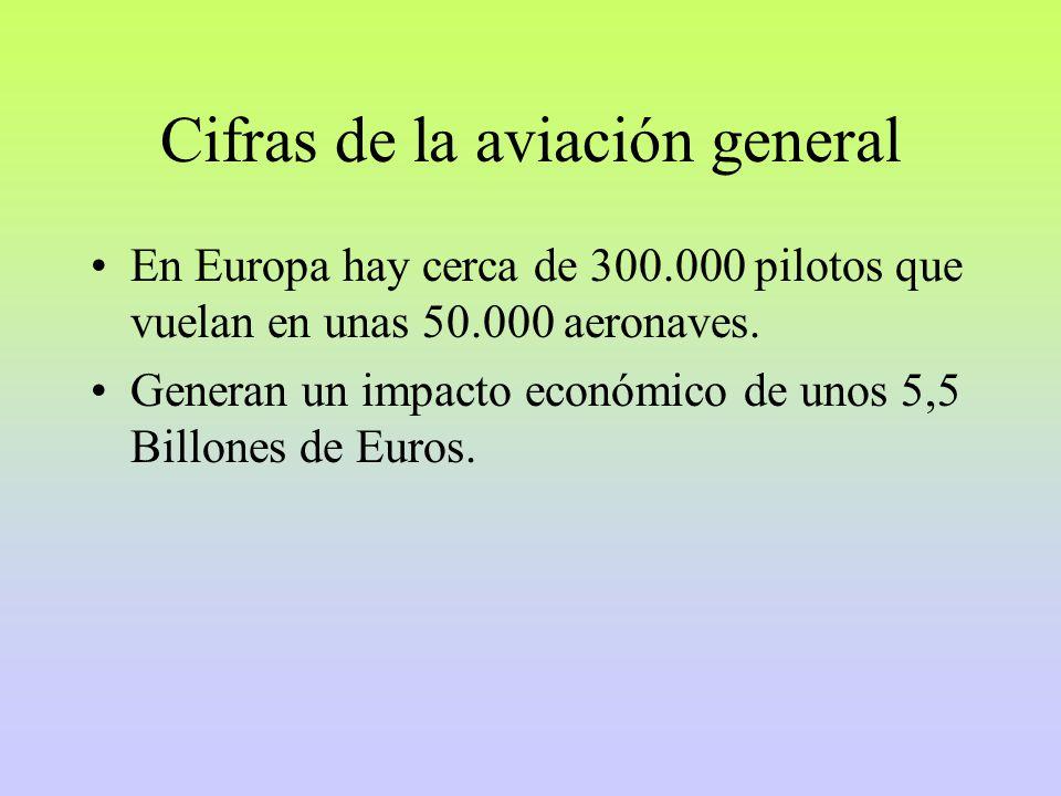 Cifras de la aviación general En Europa hay cerca de 300.000 pilotos que vuelan en unas 50.000 aeronaves.