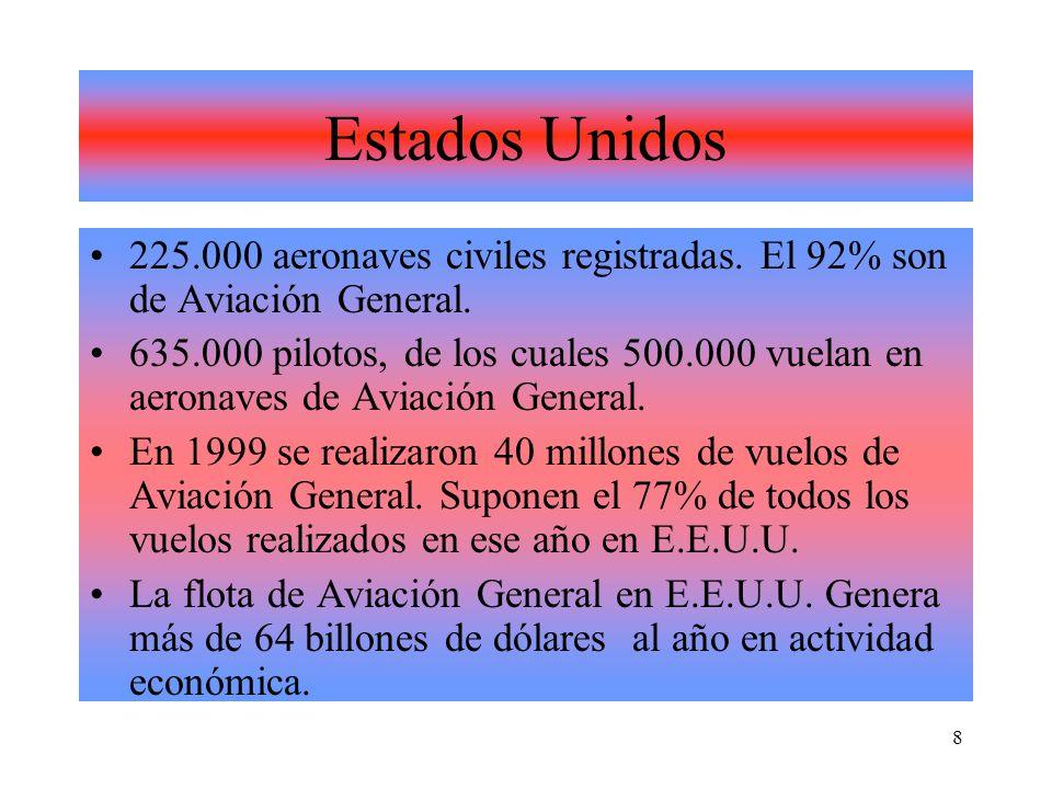 8 Estados Unidos 225.000 aeronaves civiles registradas.