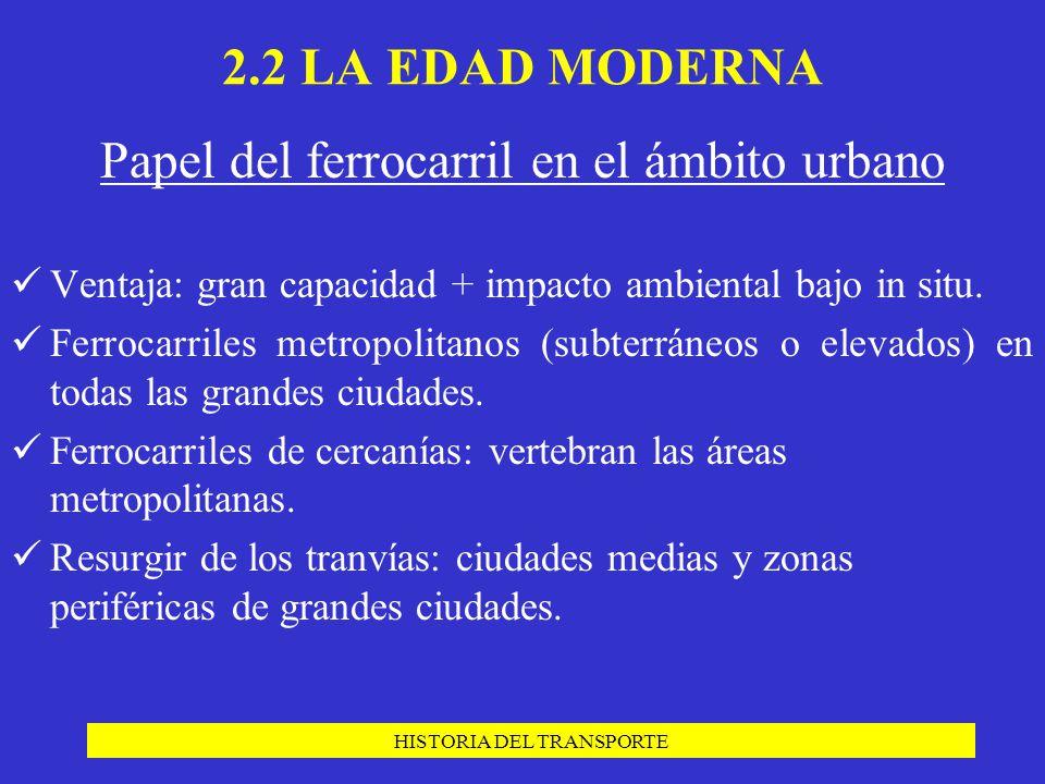 HISTORIA DEL TRANSPORTE Papel del ferrocarril en el ámbito urbano Ventaja: gran capacidad + impacto ambiental bajo in situ. Ferrocarriles metropolitan