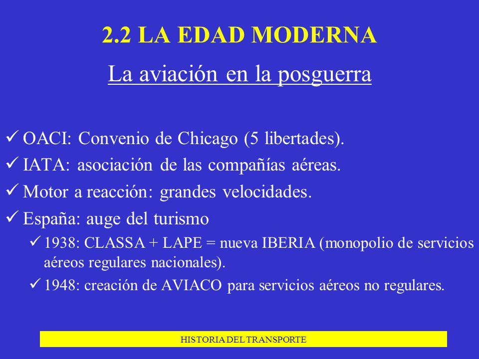 HISTORIA DEL TRANSPORTE La aviación en la posguerra OACI: Convenio de Chicago (5 libertades). IATA: asociación de las compañías aéreas. Motor a reacci