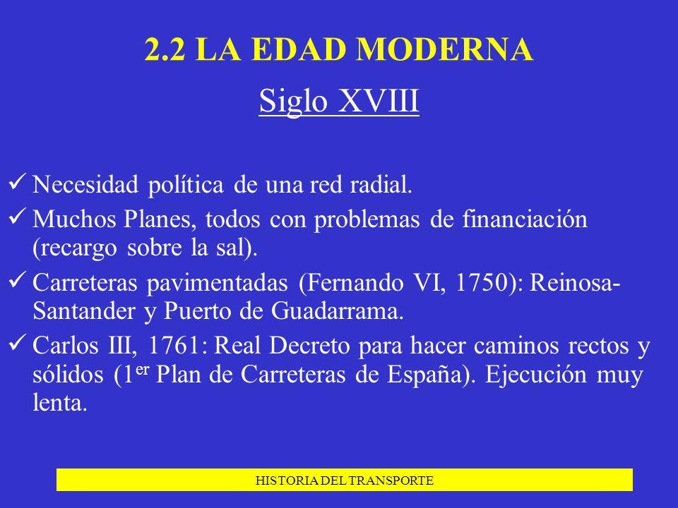 HISTORIA DEL TRANSPORTE Siglo XVIII Necesidad política de una red radial. Muchos Planes, todos con problemas de financiación (recargo sobre la sal). C