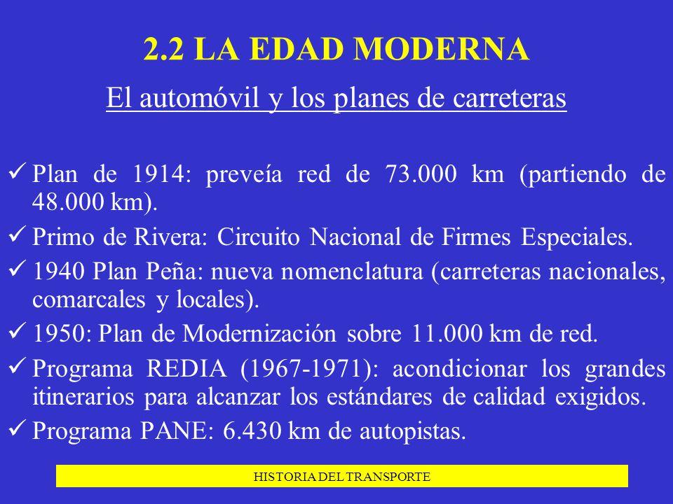 HISTORIA DEL TRANSPORTE El automóvil y los planes de carreteras Plan de 1914: preveía red de 73.000 km (partiendo de 48.000 km). Primo de Rivera: Circ