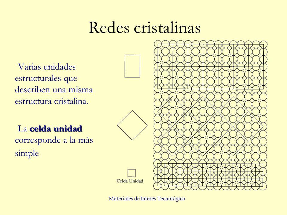 Materiales de Interés Tecnológico Sistemas cristalinos Los parámetros a, b y c, son las longitudes de los lados de la celda unidad Los parámetros, y, son los ángulos formados por los ejes adyacentes de la celda unidad El signo indica que no es preciso que exista igualdad, aunque esta puede darse en algún caso de forma accidental