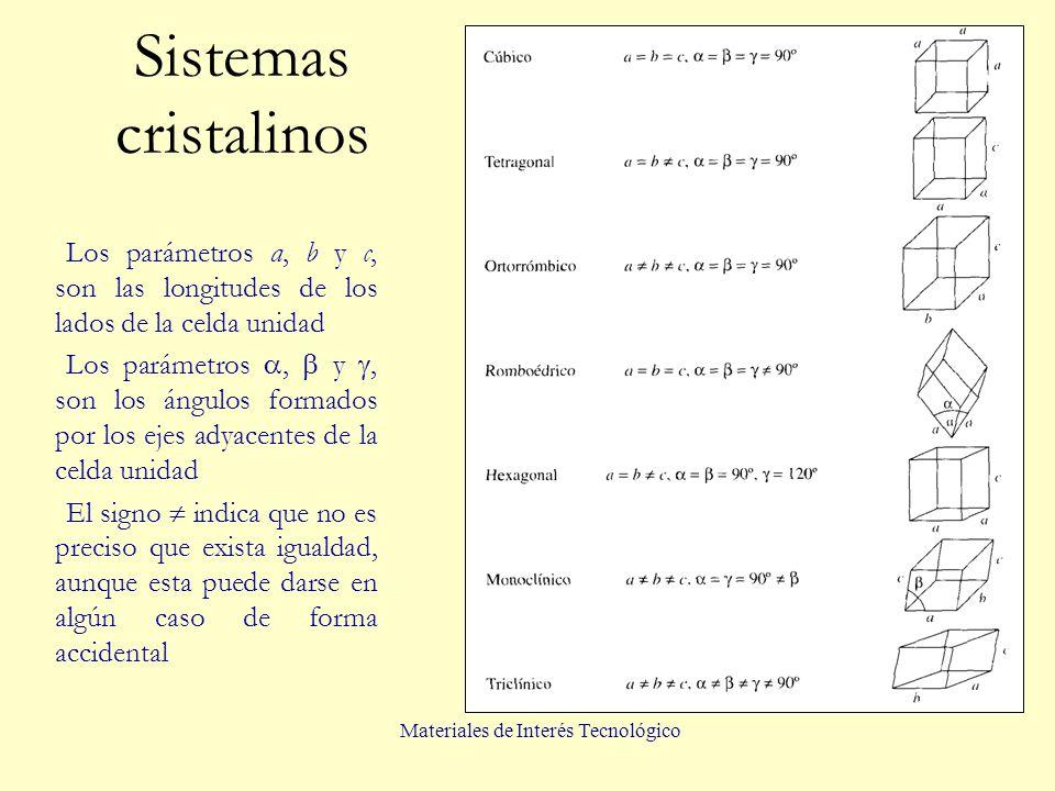 Materiales de Interés Tecnológico Sistemas cristalinos Los parámetros a, b y c, son las longitudes de los lados de la celda unidad Los parámetros, y,