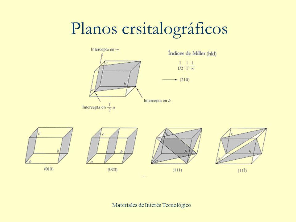Materiales de Interés Tecnológico Planos crsitalográficos