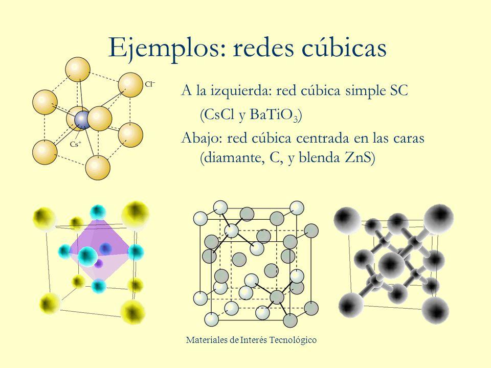 Materiales de Interés Tecnológico Ejemplos: redes cúbicas A la izquierda: red cúbica simple SC (CsCl y BaTiO 3 ) Abajo: red cúbica centrada en las car