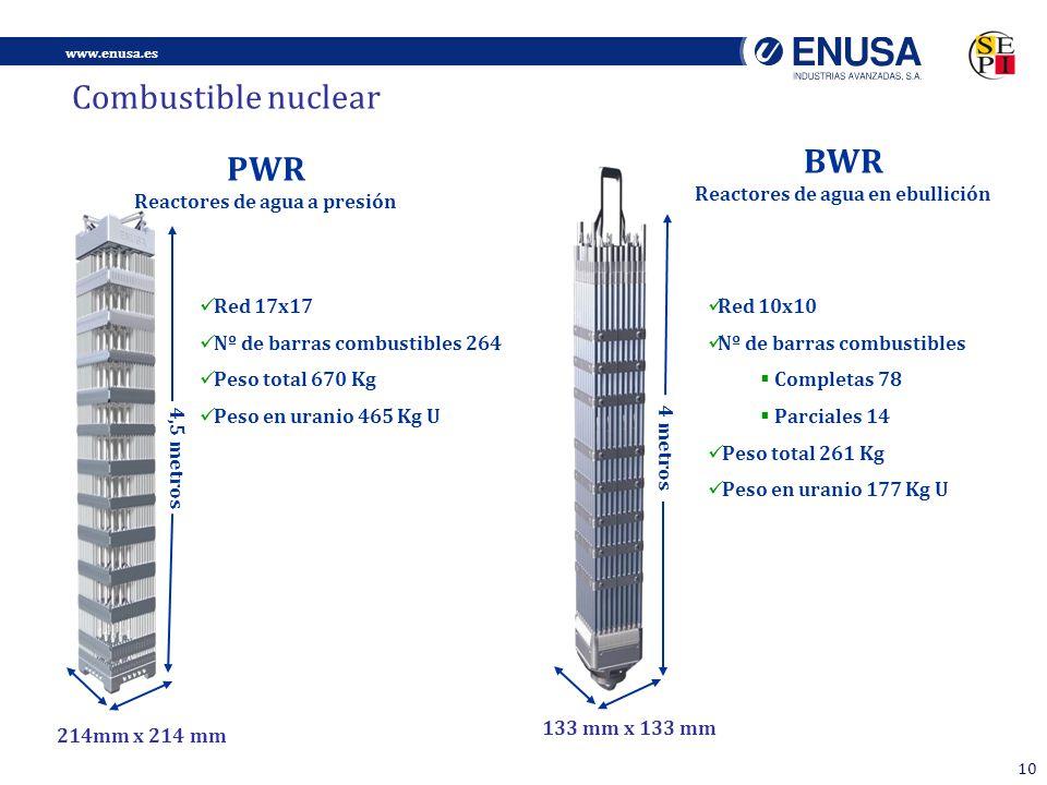 www.enusa.es 10 Combustible nuclear PWR Reactores de agua a presión Red 17x17 Nº de barras combustibles 264 Peso total 670 Kg Peso en uranio 465 Kg U 4,5 metros 214mm x 214 mm BWR Reactores de agua en ebullición Red 10x10 Nº de barras combustibles Completas 78 Parciales 14 Peso total 261 Kg Peso en uranio 177 Kg U 4 metros 133 mm x 133 mm