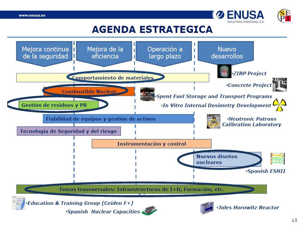 www.enusa.es 13