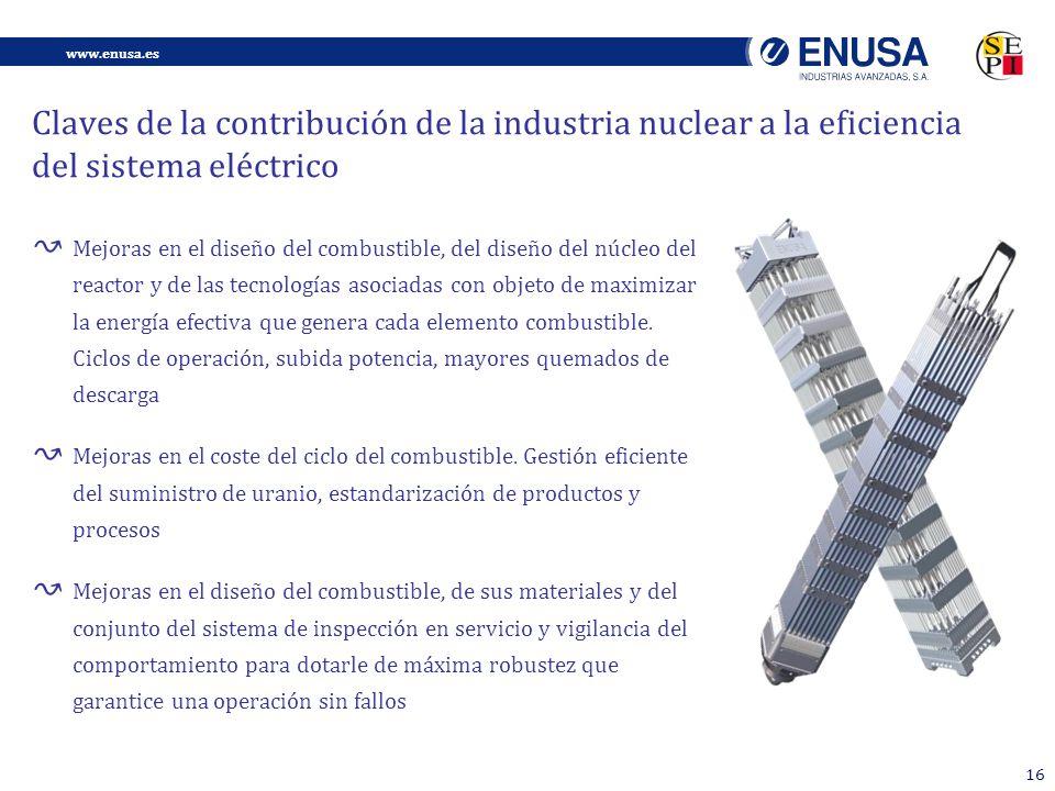 www.enusa.es 16 Claves de la contribución de la industria nuclear a la eficiencia del sistema eléctrico Mejoras en el diseño del combustible, del diseño del núcleo del reactor y de las tecnologías asociadas con objeto de maximizar la energía efectiva que genera cada elemento combustible.