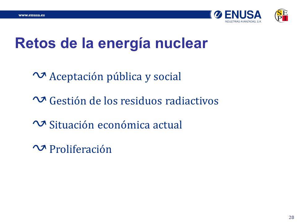 www.enusa.es 28 Retos de la energía nuclear Aceptación pública y social Gestión de los residuos radiactivos Situación económica actual Proliferación