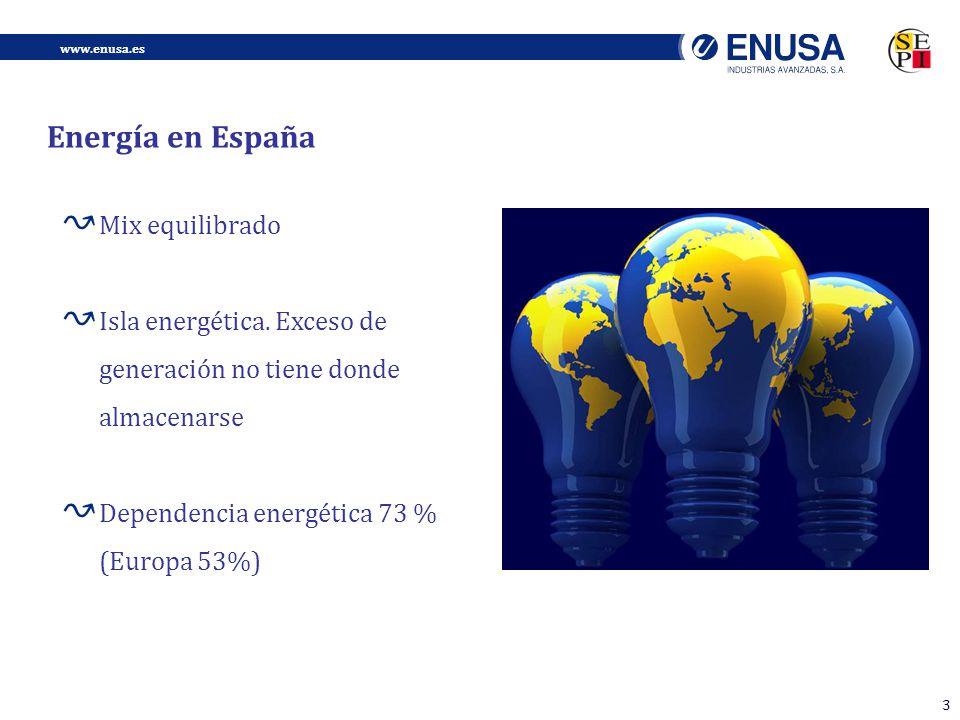 www.enusa.es 3 Energía en España Mix equilibrado Isla energética.