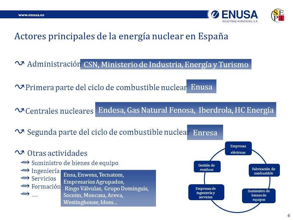 www.enusa.es 6 Administración Primera parte del ciclo de combustible nuclear Centrales nucleares Segunda parte del ciclo de combustible nuclear Otras actividades Suministro de bienes de equipo Ingeniería Servicios Formación ….