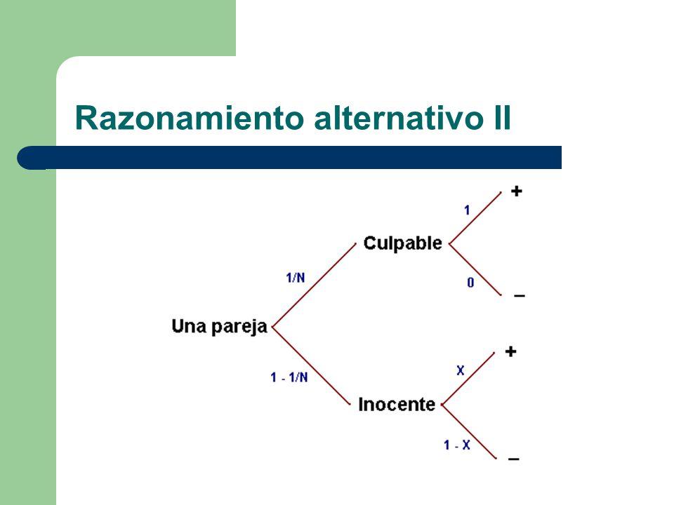 Razonamiento alternativo II