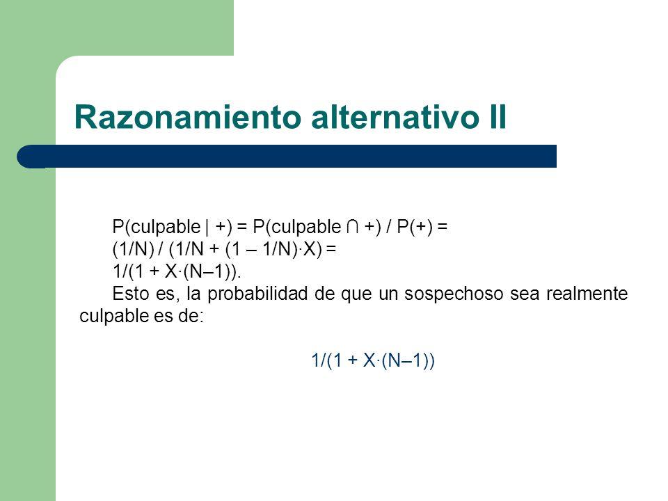 P(culpable | +) = P(culpable +) / P(+) = (1/N) / (1/N + (1 – 1/N)·X) = 1/(1 + X·(N–1)). Esto es, la probabilidad de que un sospechoso sea realmente cu