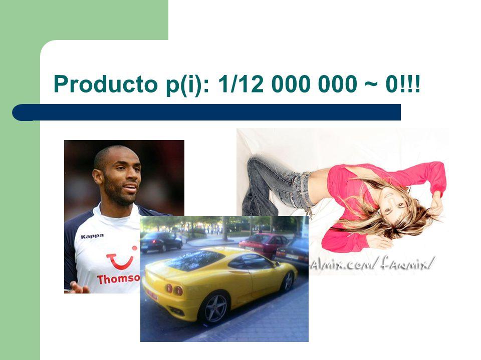 Producto p(i): 1/12 000 000 ~ 0!!!